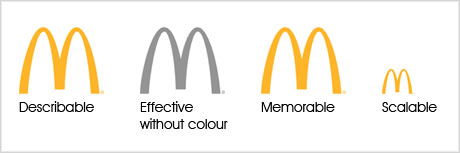 Memorable Logo Design Example: 4 Traits of McDonalds' Logo
