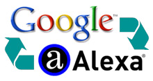 Google Alexa Connection