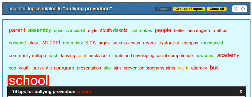 Bullying Prevention Insightful Topics Suggested Keywords
